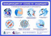 листовка о вакцинации